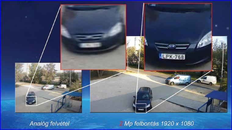 Full-HD kamera rendszer = minőségi, részlet gazdag felvétel