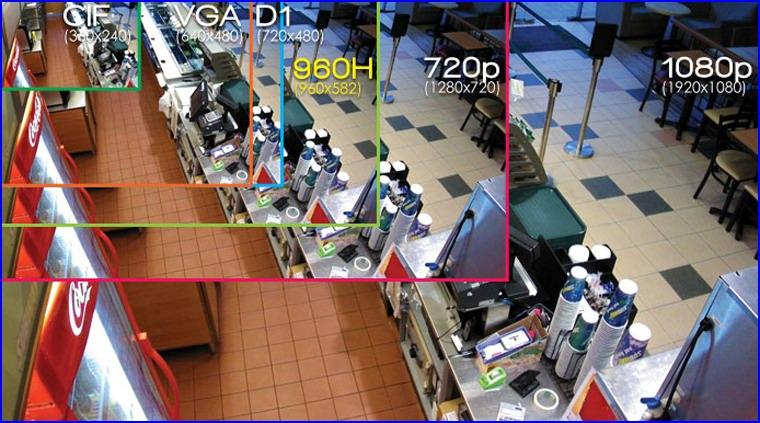 Kamera rendszerek képfelbonása közötti különbségek