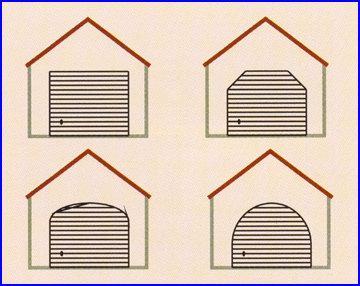 ECOTOR garázskapu bármilyen alakú nyílásra