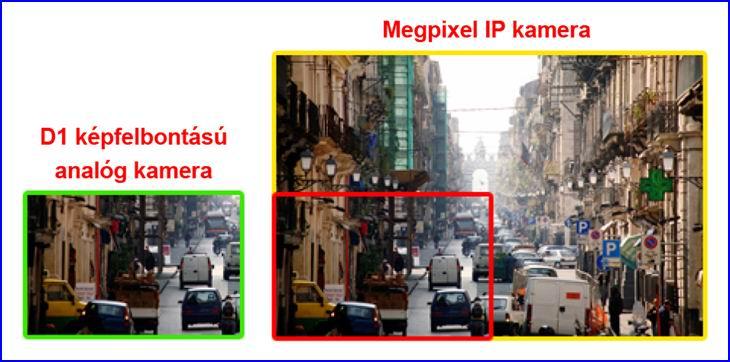 GEOVISION magapixel IP kamera