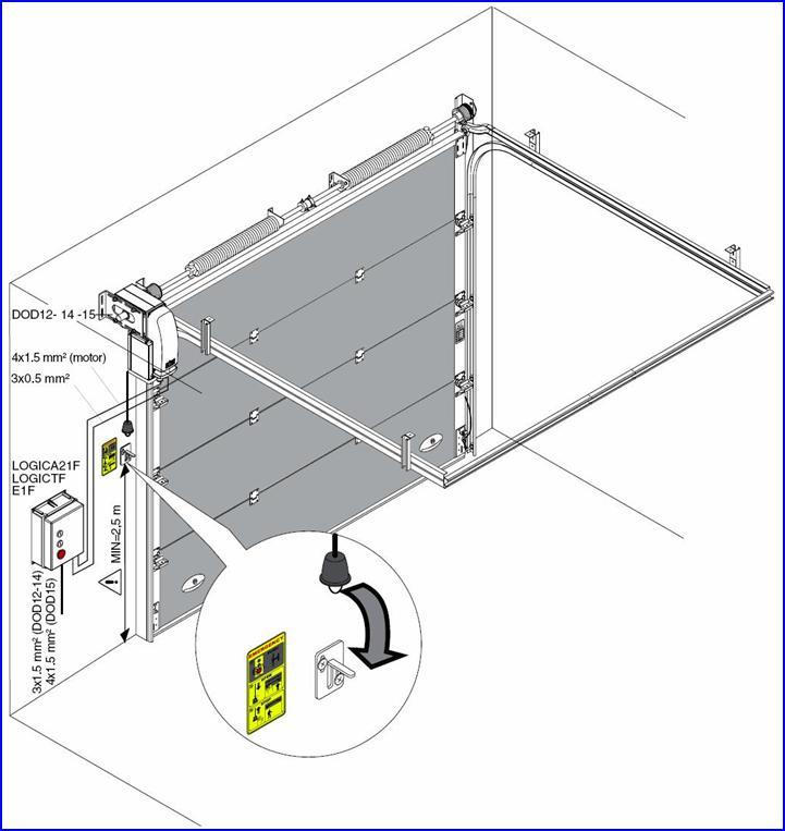 DITEC ipari kapunyitó automatika leggyakoribb elhelyezgedése