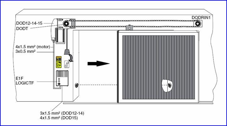 DITEC ipari kapunyitó automatika láncos készlettel tolókapukhoz