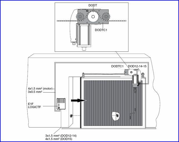 DITEC ipari kapunyitó motor rögzített láncos maghajtással tolókapukhoz