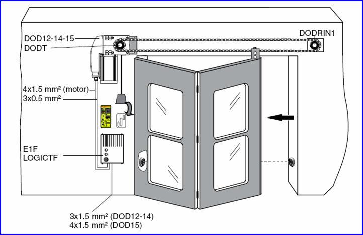 DOD ipari kapunyitó csuklószárnyas ajtón