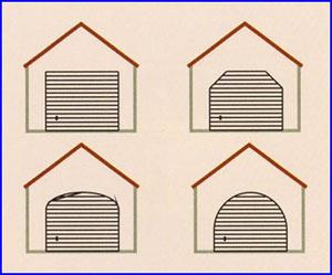ECOTOR ipari kapu bármilyen alakú nyílásra