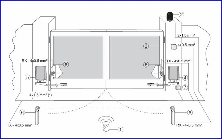 FACIL csukl�karos kapunyit� automatika k�belez�se