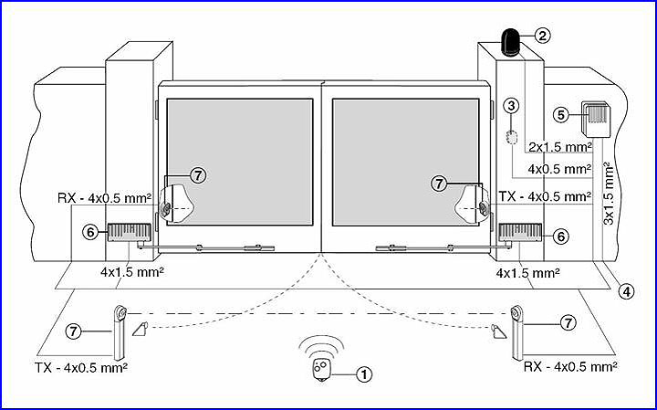 DITEC ARC kapumozgató kábelezési rajza
