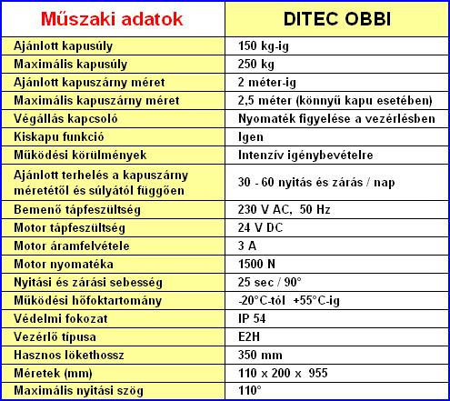 OBBI kapunyitó műszaki adatok