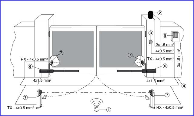 DITEC - kapunyitó - kapumozgató automatika