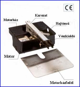FAAC kapumozgató automatika
