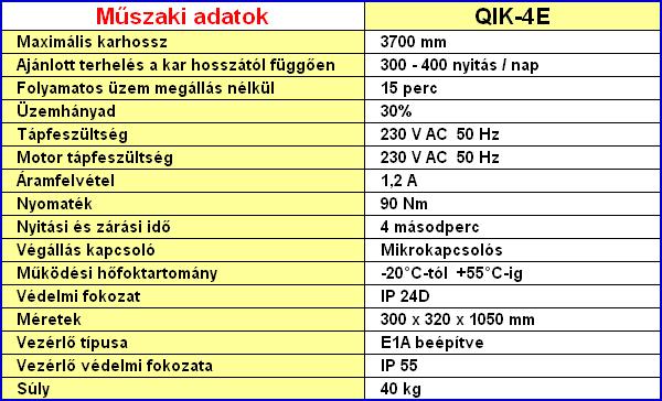 QIK-4E sorompó műszaki adtok