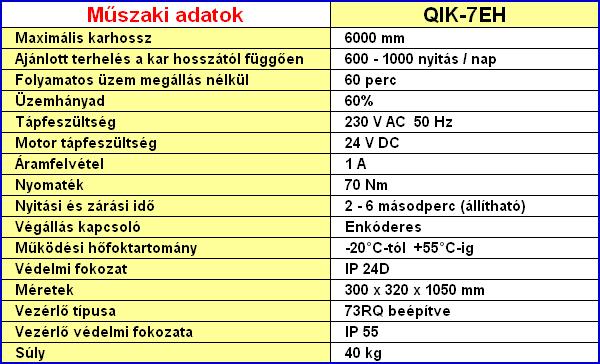 DITEC QIK-7EH sorompó műszaki adatai