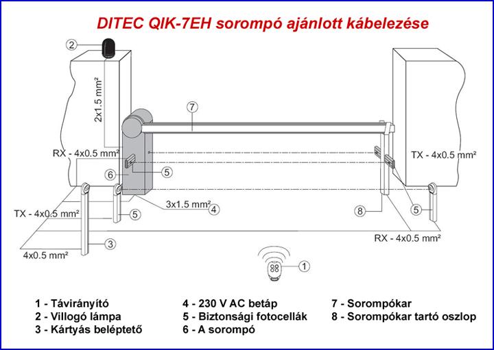 DITEC QIK-7EH sorompó ajánlott kábelezése