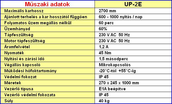 DITEC UP-2E sorompó műszaki adatok