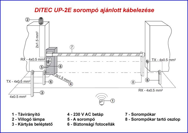DITEC UP-2E sorompó kábelezése